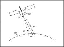 Bild 0 für Technologie (1): Gedankenübertragung über bis zu 800 km - in Deutschland 2004 patentiert