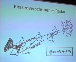 Screenshot: grafik phasenverschobenes radar